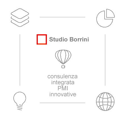 Consulenza PMI Innovative Commercialista Milano