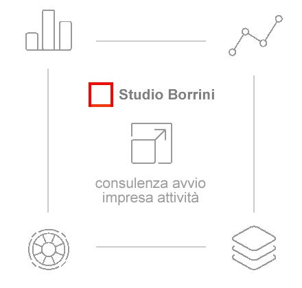 Consulenza Avvio Impresa Inizio Attivita Milano
